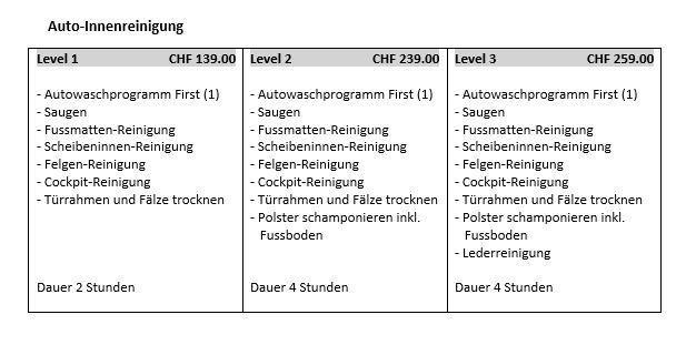 Wellness für Ihr Fahrzeug - Westgarage Lanker AG 2